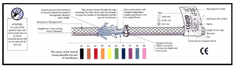 Tali Untuk Panjat Tebing dan Tali Karmantel