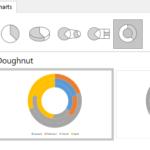 membuat grafik di excel, Membuat Grafik Di Microsoft Excel, SHUNT Magetan
