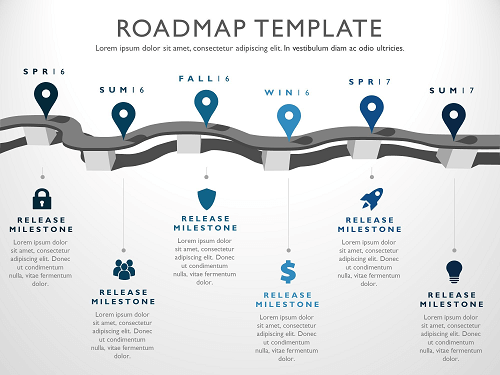 road map, road map adalah, road map template