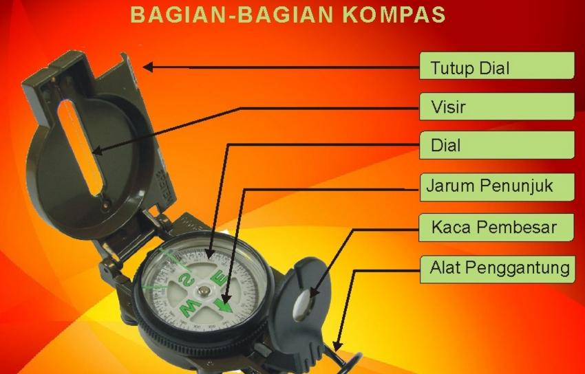 cara menggunakan kompas, bagian-bagian kompas, macam-macam kompas